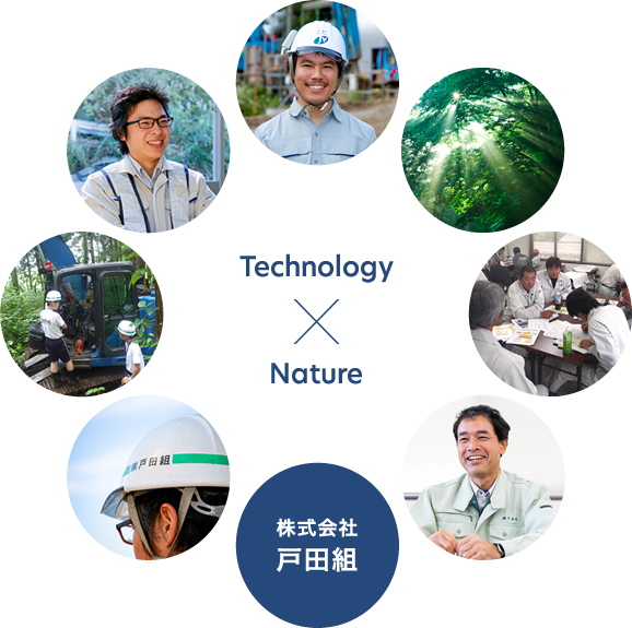 Technology×Nature
